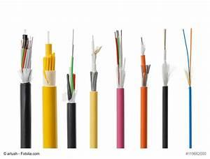Unterschied Kabel Leitung : kabel leitungen elektro4000 magazin ~ Yasmunasinghe.com Haus und Dekorationen