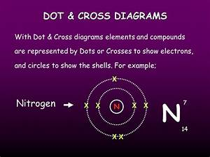 Bohr U2019s Atom