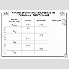 Fractions, Decimals & Percentages Table Worksheet By Imath  Teaching Resources Tes