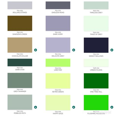 Merk Cat Tembok Avitex warna cat tembok avitex 2018 desain rumah minimalis