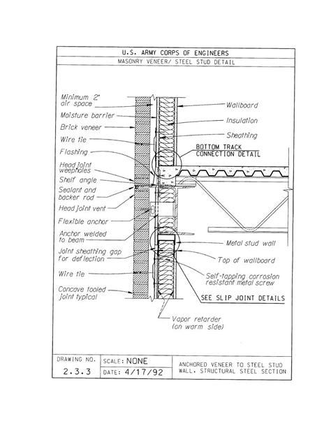 Figure G-9. Masonry Veneer Steel Stud Panel Wall