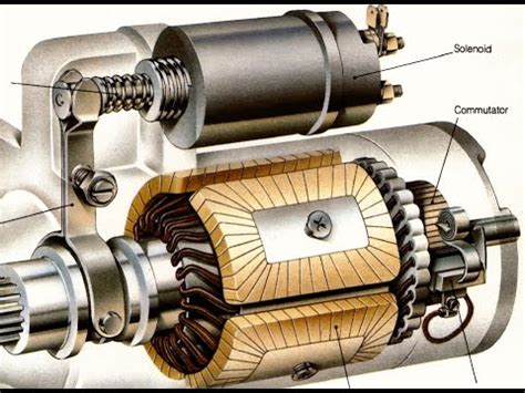Electric Motor Works by How It Works Car Starter Motor