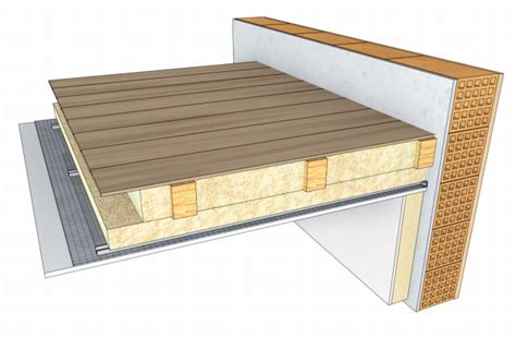 isolation sur plancher bois isolation combles perdus sur plancher ou plafond guide prix