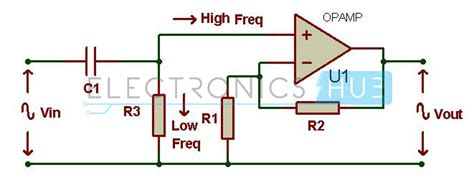 Active Filters Low High Pass Band Stop Filter