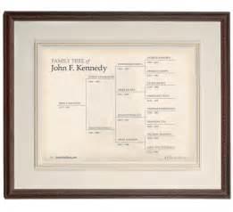 Family Tree Wall Chart Template