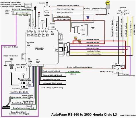 Honda Jazz Wiring Diagram Pdf by Burglar Alarm Wiring Diagram Pdf 1 Wiring Diagrams