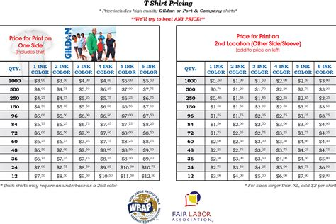 picture printing prices printable  degree
