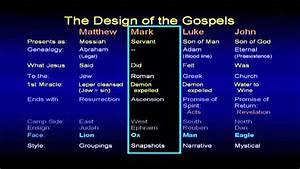 Four Gospels Chart The Gospel Chuck Missler Youtube