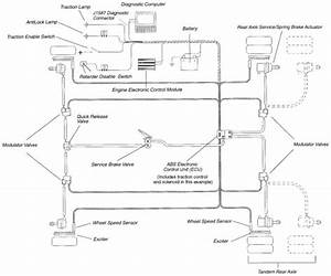 Typical Tractor Abs Wiring Diagram