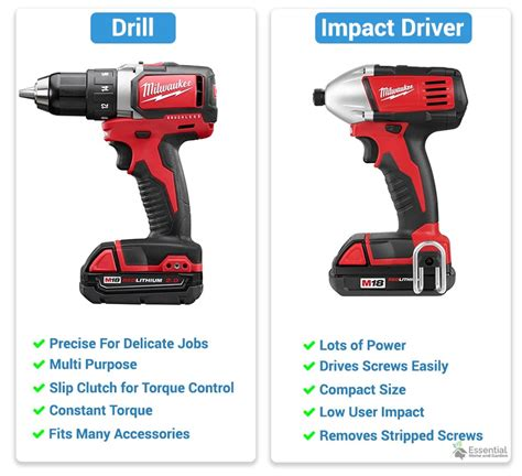 drill  impact driver  tool