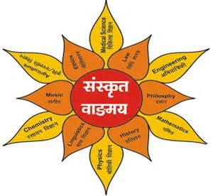 sanskrit german and hindutva agenda hindu janajagruti samiti