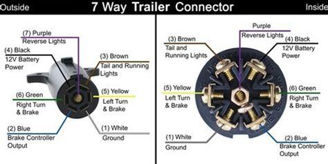 Way Trailer Connector Wiring Diagram Etrailer