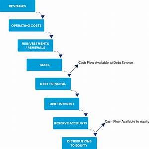 $ Cash Loan Company - Secured Loan Defined