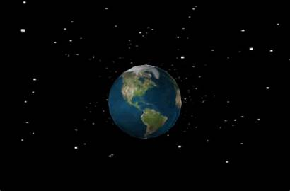 Earth Rotation Facts Amazing Most