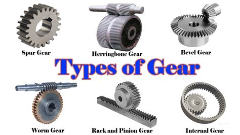 Different Types Of Gear