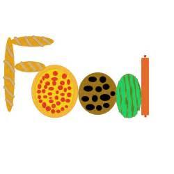 Food Word Art