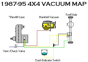 Jeep Wrangler Vacuum Diagram For 1987 by 89 Jeep Wrangler Yj