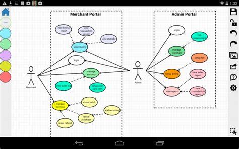 Diagram App le migliori 5 app per creare diagrammi