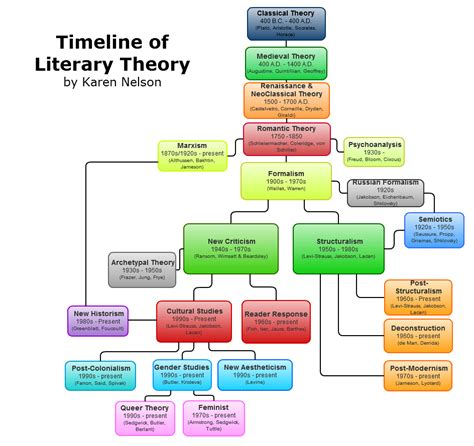 Element of business plan creative writing challenge liquor store business plan financial advisor business plan edward jones