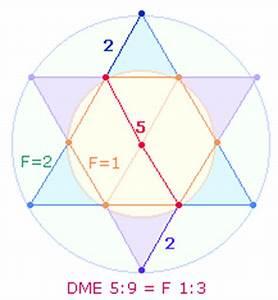 Lebenszahl Berechnen : die zahl 7 in der numerologie die bedeutung der sieben ~ Themetempest.com Abrechnung