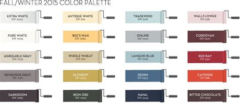 sherwin williams spring summer 2015 color palette