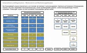 Businessplan fur startups unternehmen organisation for Project manpower planning template