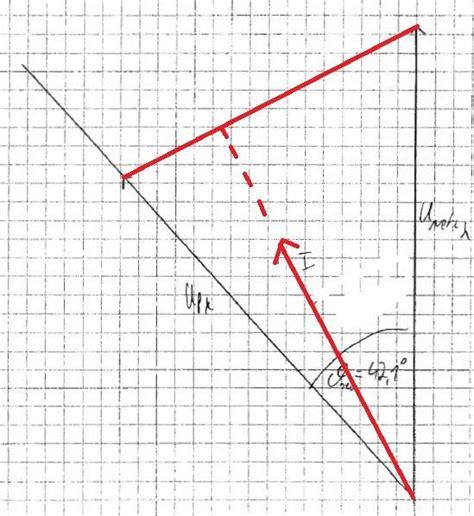 phasenwinkel berechnen sinusspannung erzeugung und