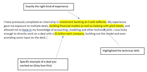 Cover Letter Investment Banking by Investment Banking Cover Letter Template What You Re