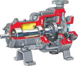 flowserve pumps durco mark 3 worthington gear pumps