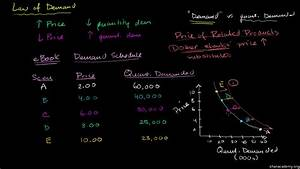 Wiring Diagram Database  The Circular Flow Diagram