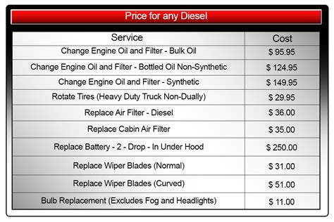 Oil Change Prices Toyota Dealership