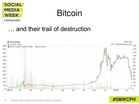 You can also embed data into the bitcoin blockchain. Bitcoin … and their trail