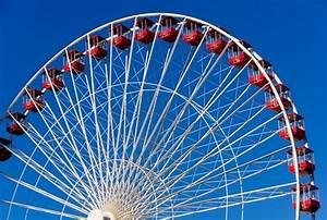 The ferris wheel - Divergent: The Movie Photo (34362446 ...