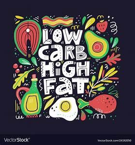 Keto Diet Poster