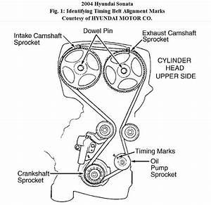 2003 Hyundai Sonata 4 Cylinder Engine Diagram