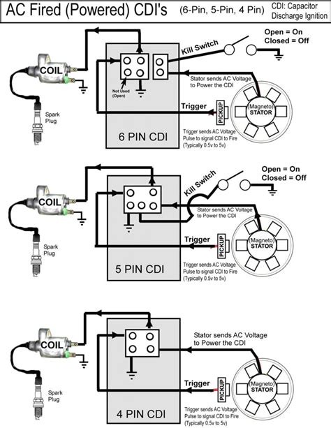 Wiring Diagram Electrical Building