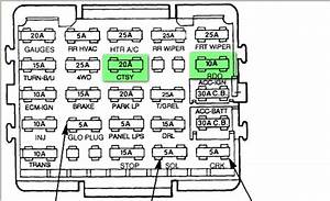 91 S10 Horn Wiring Diagram  Car Wiring Diagram Download  Cancross Co Intended For 1994 Chevy