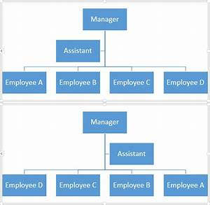 Change Layout Of Organization Chart In Powerpoint 2013