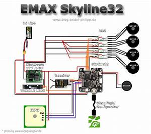 Emax Skyline32   Anschlussplan