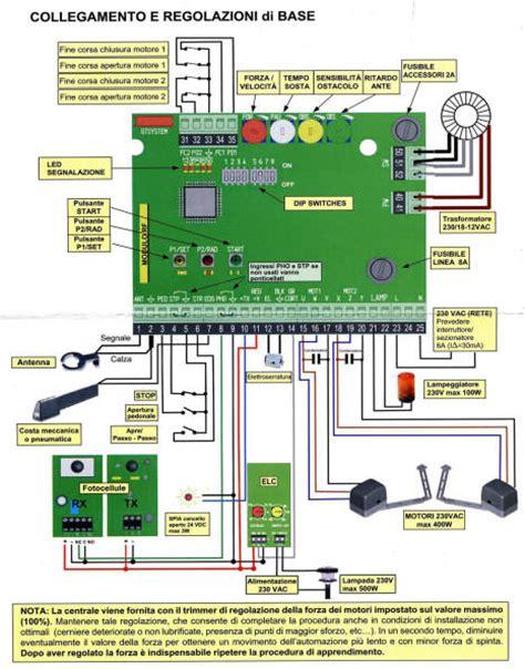 malta  riparazioni schema elettrico cancello