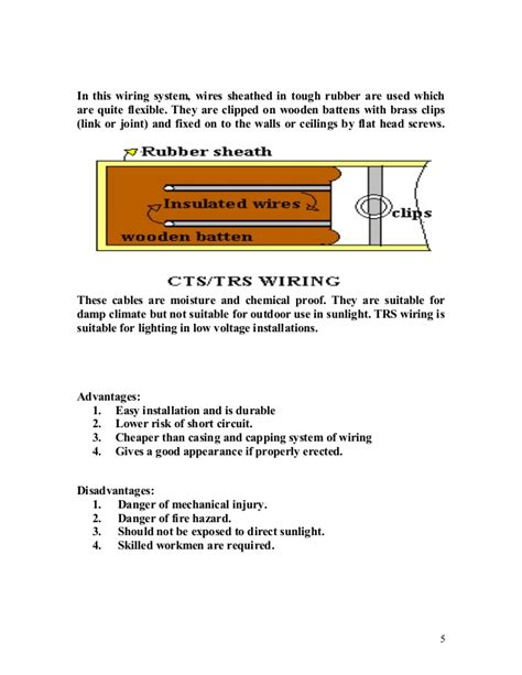 definition of house wiring powerking co