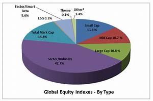 Kapitalerhöhung Berechnen : faktor 72 aktiengesellschaften versus 3 13 millionen indizes rentablo finanzblog ~ Themetempest.com Abrechnung
