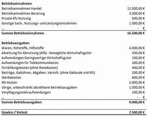 Formlose Rechnung : formlose gewinnermittlung in der e r pierre tunger ~ Themetempest.com Abrechnung