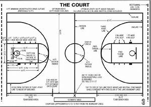 Youth Basketball Court Dimensions