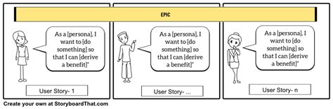 How To Use Storyboards To Energize Your Agile User Stories