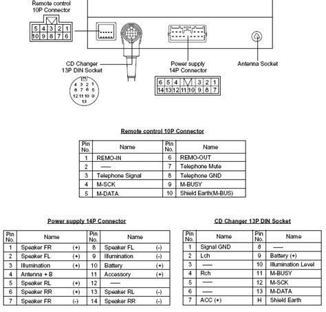 lancer wiring diagram wiring diagrams