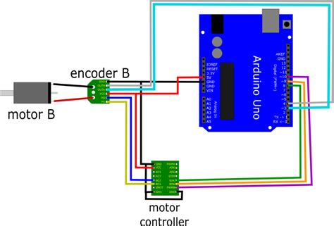 motor encoders with arduino bot blogbot