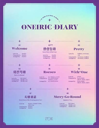 Oneiric Diary Album Tracklist Iz Izone Comeback
