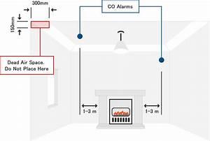 Co Detector Location