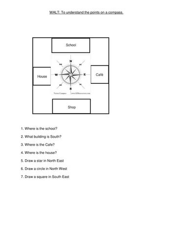 compass points worksheets differentiated by